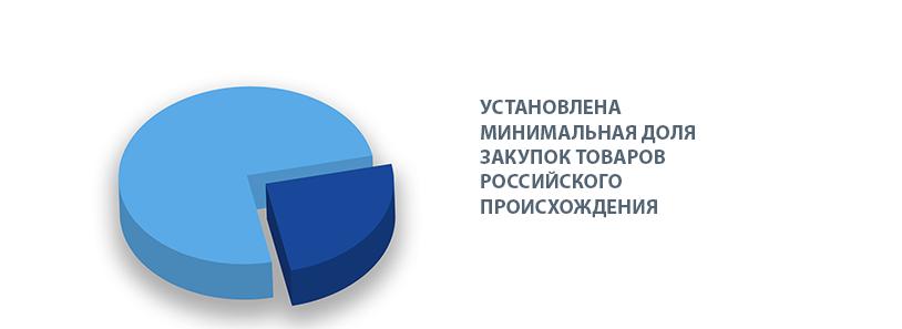 Минимальная доля закупок станков производства РФ 2021